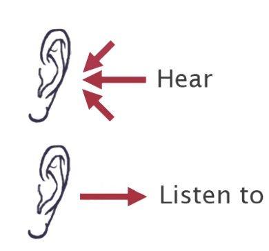 listen to hear